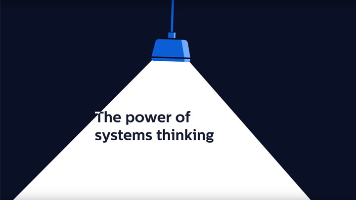 Power of systems thinking